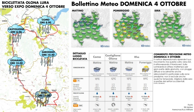 Bollettino Meteo - Copia