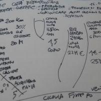Lo schema delle ciclovie presentate